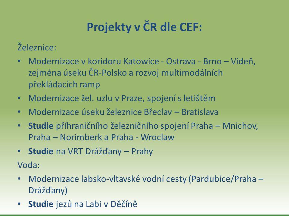 Projekty v ČR dle CEF: Železnice: Modernizace v koridoru Katowice - Ostrava - Brno – Vídeň, zejména úseku ČR-Polsko a rozvoj multimodálních překládací