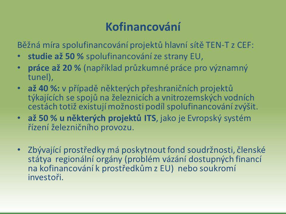 Kofinancování Běžná míra spolufinancování projektů hlavní sítě TEN-T z CEF: studie až 50 % spolufinancování ze strany EU, práce až 20 % (například prů