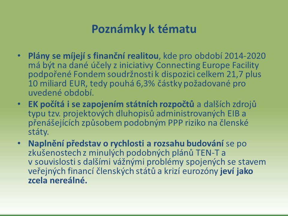 Poznámky k tématu Plány se míjejí s finanční realitou, kde pro období 2014-2020 má být na dané účely z iniciativy Connecting Europe Facility podpořené