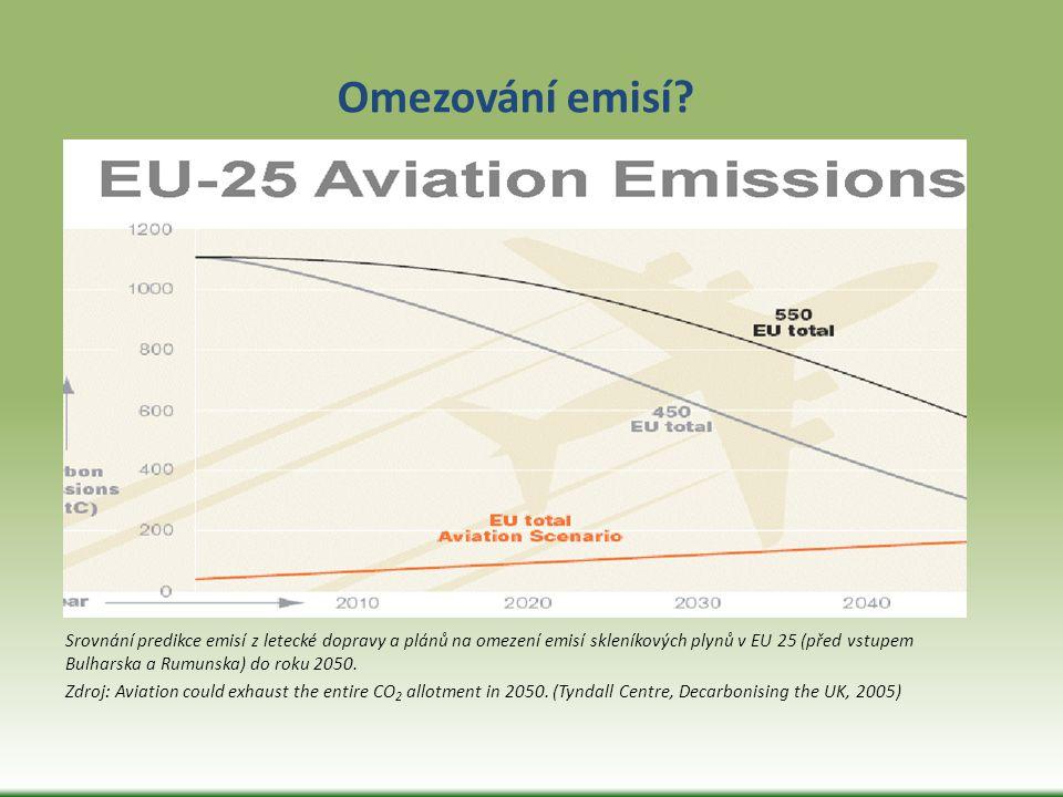 Omezování emisí? Srovnání predikce emisí z letecké dopravy a plánů na omezení emisí skleníkových plynů v EU 25 (před vstupem Bulharska a Rumunska) do