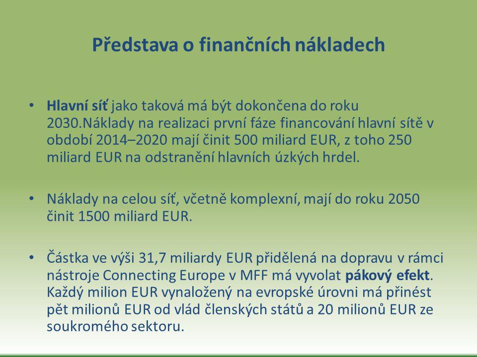 Financování z Connecting Europe 80 % z 31,7 miliardy EUR bude použito na financování: Projektů hlavní sítě spojených s 10 hlavními koridory.