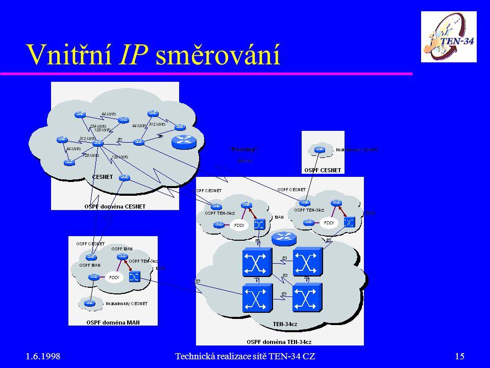 1.6.1998Technická realizace sítě TEN-34 CZ15 Vnitřní IP směrování
