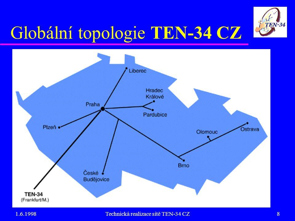1.6.1998Technická realizace sítě TEN-34 CZ8 Globální topologie TEN-34 CZ