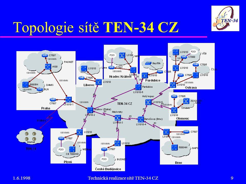 1.6.1998Technická realizace sítě TEN-34 CZ9 Topologie sítě TEN-34 CZ