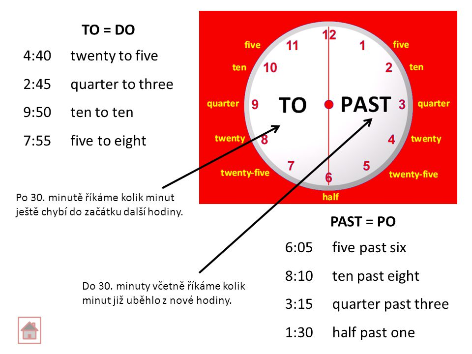 6:05five past six 8:10ten past eight 3:15quarter past three 1:30half past one PAST = PO TO = DO 4:40twenty to five 2:45quarter to three 9:50ten to ten 7:55five to eight Do 30.