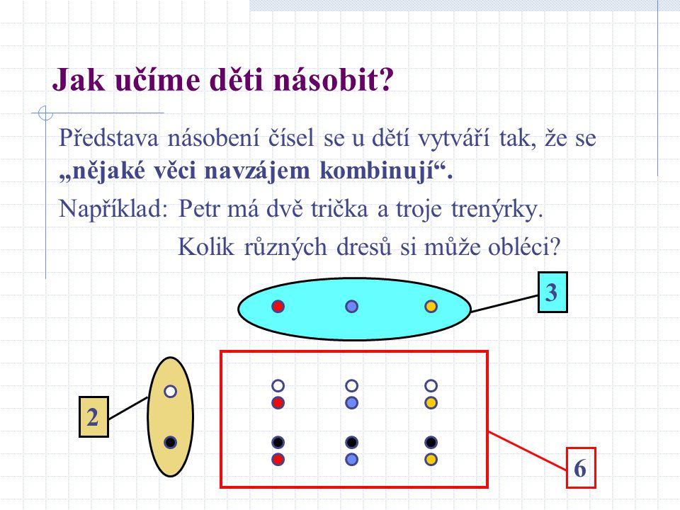 Definice sčítání kardinálních čísel card A + card B = D card (A  B) Definice sčítání kardinálních čísel vychází z této představy: A B ABAB card A c