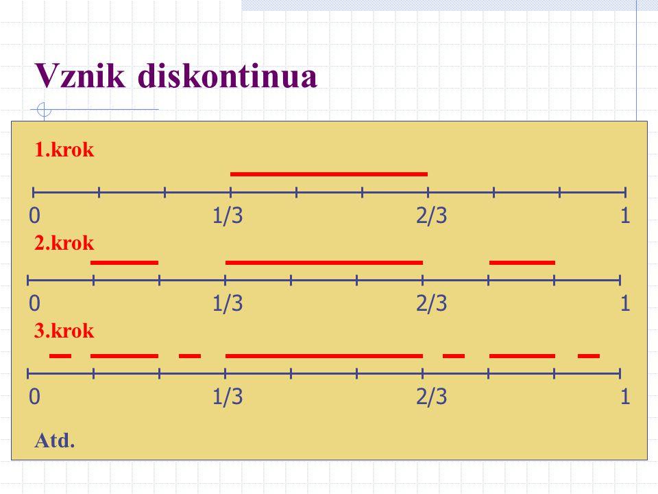 Zápisy čísel ve trojkové soustavě 0 1/3 2/3 1