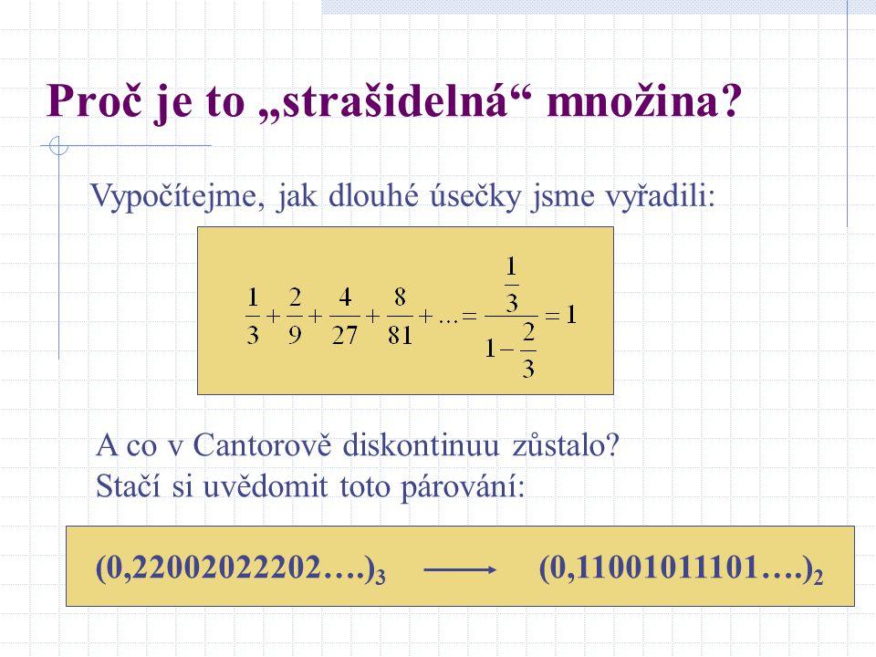 Vznik diskontinua 0 1/3 2/3 1 1.krok 0 1/3 2/3 1 2.krok 3.krok Atd.