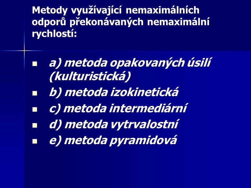 Metody využívající nemaximálních odporů překonávaných nemaximální rychlostí: a) metoda opakovaných úsilí (kulturistická) b) metoda izokinetická c) met