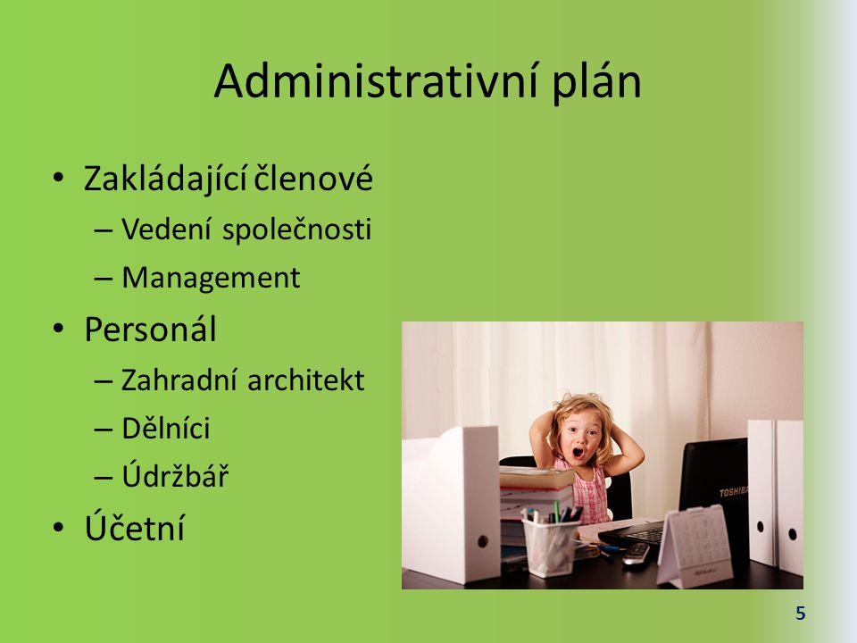 Rostliny Název: Zahradnictví pod hradem - EZS, s.r.o.