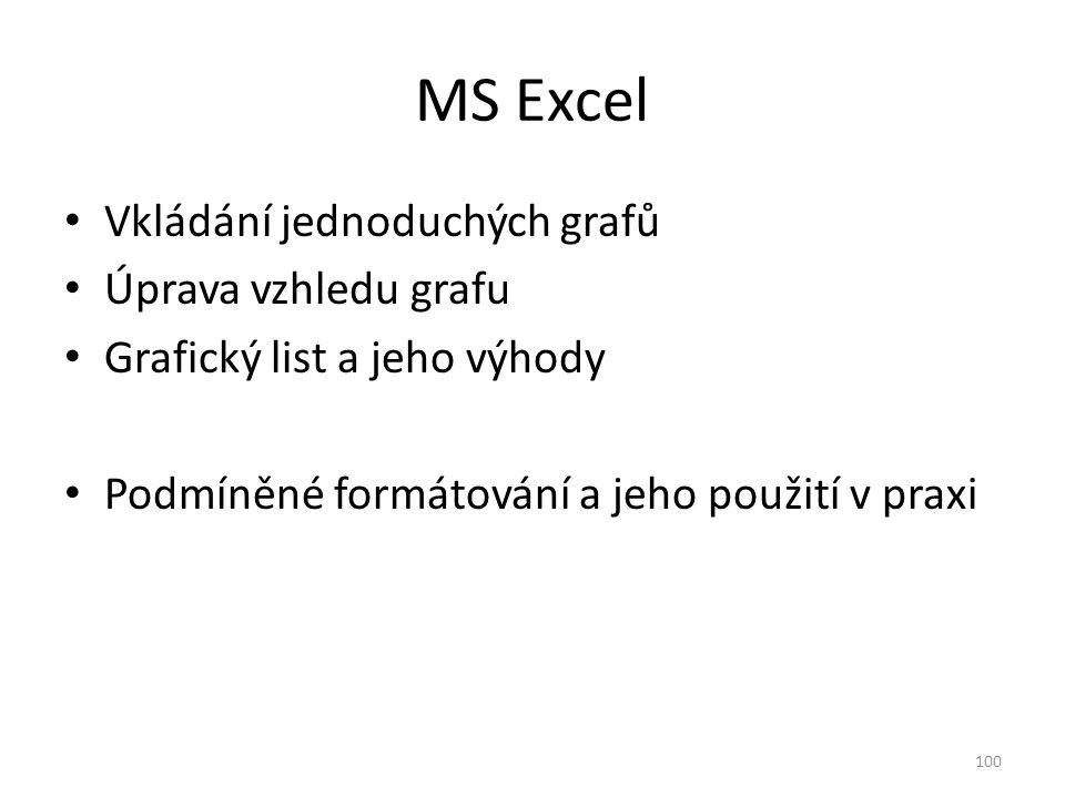 MS Excel Vkládání jednoduchých grafů Úprava vzhledu grafu Grafický list a jeho výhody Podmíněné formátování a jeho použití v praxi 100