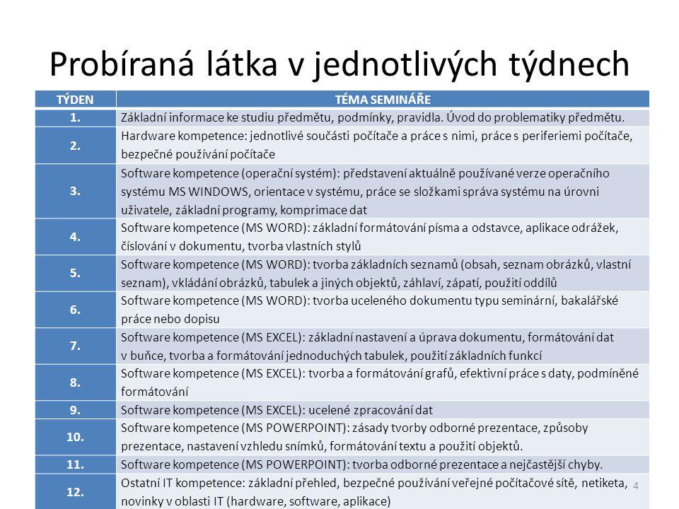 Ochrana počítače: – Antivirus Placené např.NOD32 Zdarma např.