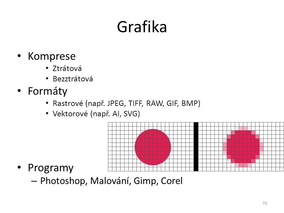 Grafika Komprese Ztrátová Bezztrátová Formáty Rastrové (např. JPEG, TIFF, RAW, GIF, BMP) Vektorové (např. AI, SVG) Programy – Photoshop, Malování, Gim