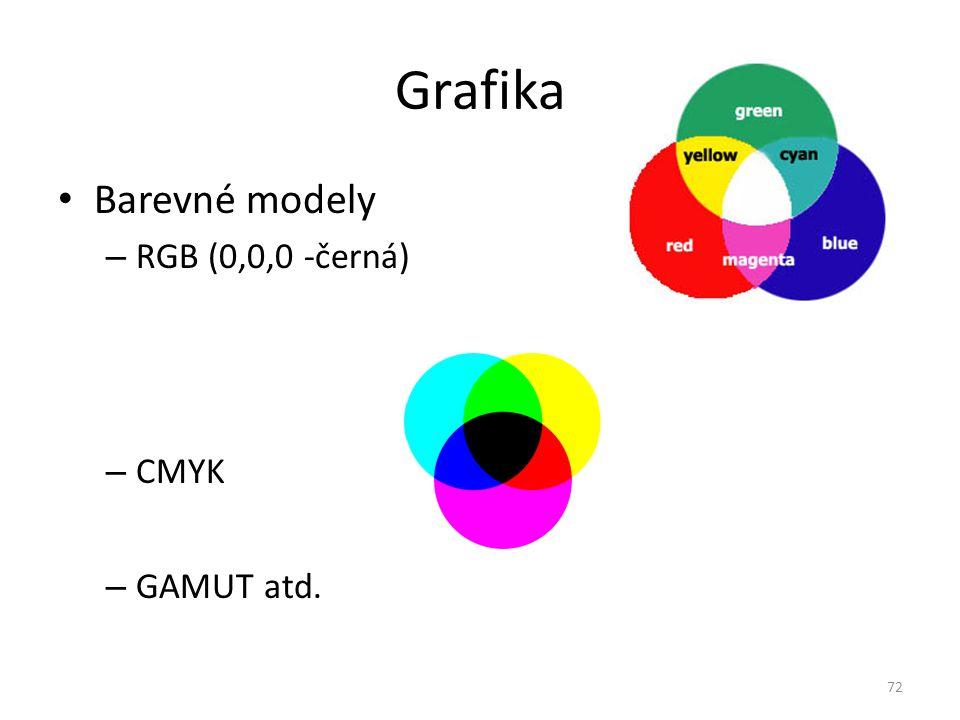 Grafika Barevné modely – RGB (0,0,0 -černá) – CMYK – GAMUT atd. 72