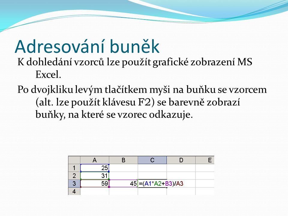 Adresování buněk K dohledání vzorců lze použít grafické zobrazení MS Excel.