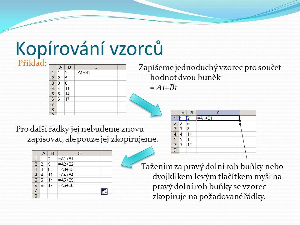 Kopírování vzorců Příklad: Tažením za pravý dolní roh buňky nebo dvojklikem levým tlačítkem myši na pravý dolní roh buňky se vzorec zkopíruje na požadované řádky.