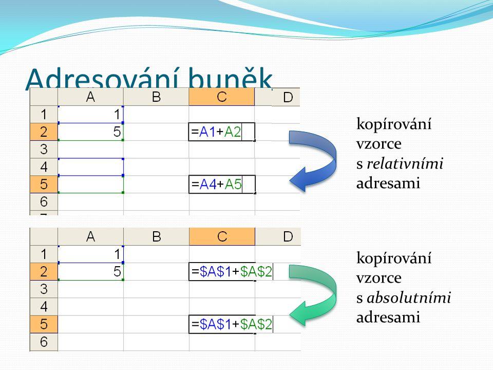Adresování buněk Relativní adresa kopírování vzorce s relativními adresami kopírování vzorce s absolutními adresami