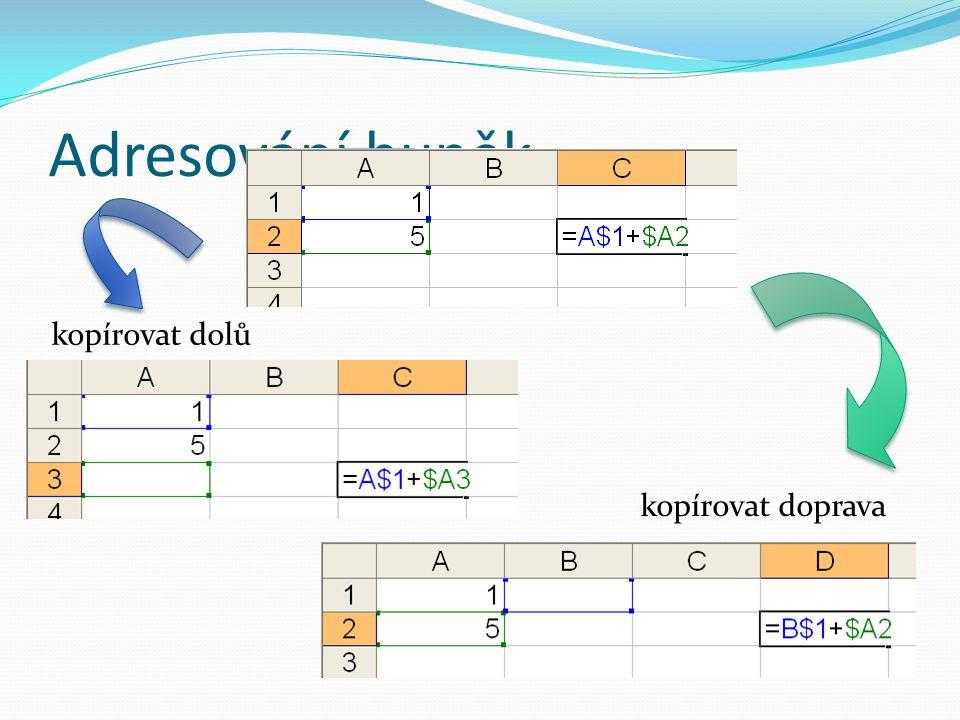 Adresování buněk kopírovat dolů kopírovat doprava