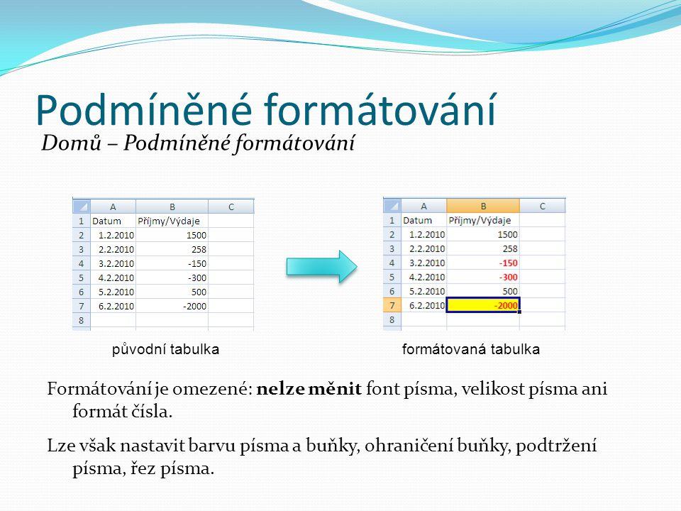 Podmíněné formátování Domů – Podmíněné formátování Formátování je omezené: nelze měnit font písma, velikost písma ani formát čísla.