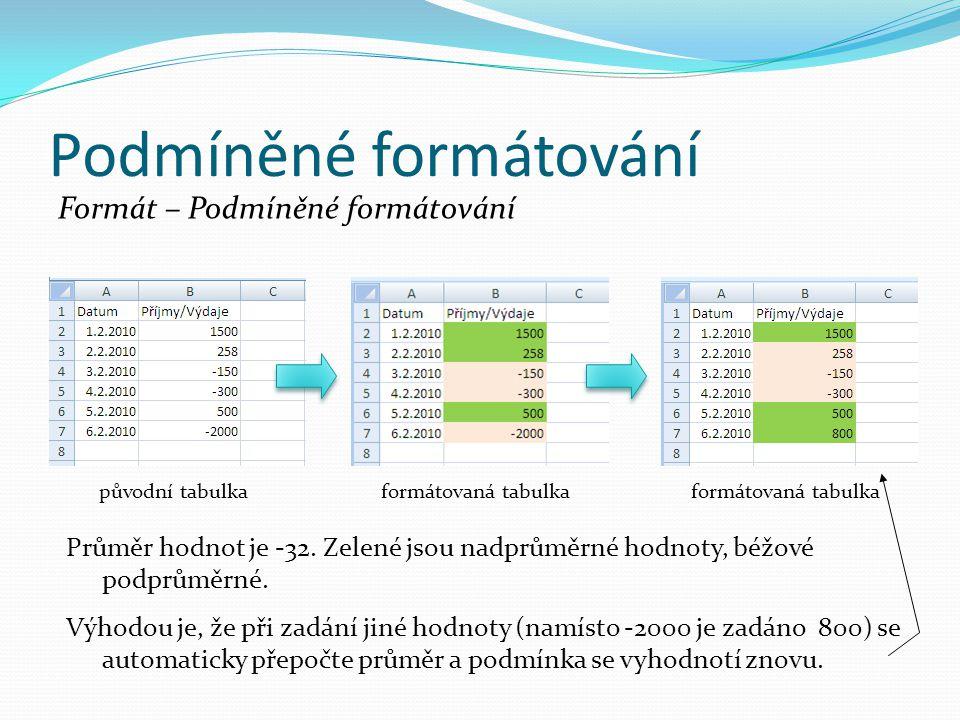 Podmíněné formátování Formát – Podmíněné formátování původní tabulkaformátovaná tabulka Průměr hodnot je -32.