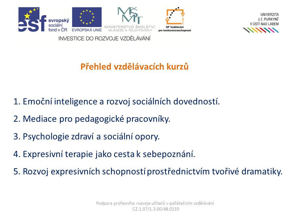 1. Emoční inteligence a rozvoj sociálních dovedností.