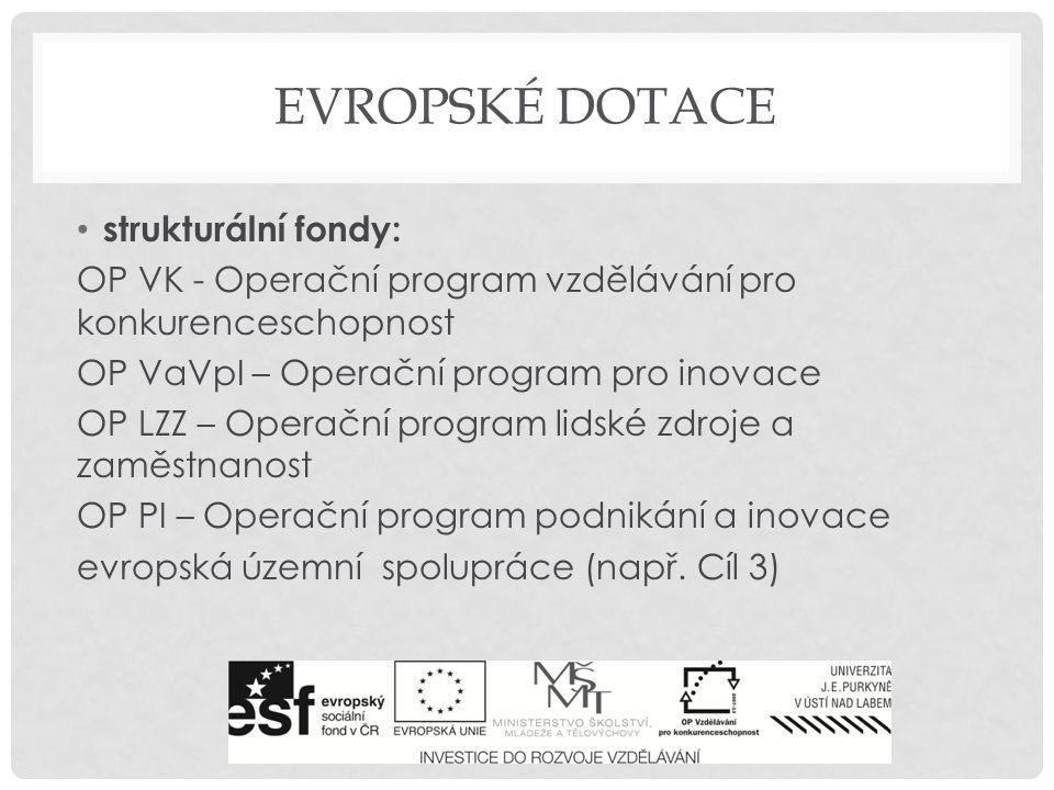 EVROPSKÉ DOTACE strukturální fondy: OP VK - Operační program vzdělávání pro konkurenceschopnost OP VaVpI – Operační program pro inovace OP LZZ – Operační program lidské zdroje a zaměstnanost OP PI – Operační program podnikání a inovace evropská územní spolupráce (např.