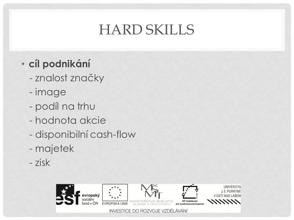 HARD SKILLS cíl podnikání - znalost značky - image - podíl na trhu - hodnota akcie - disponibilní cash-flow - majetek - zisk