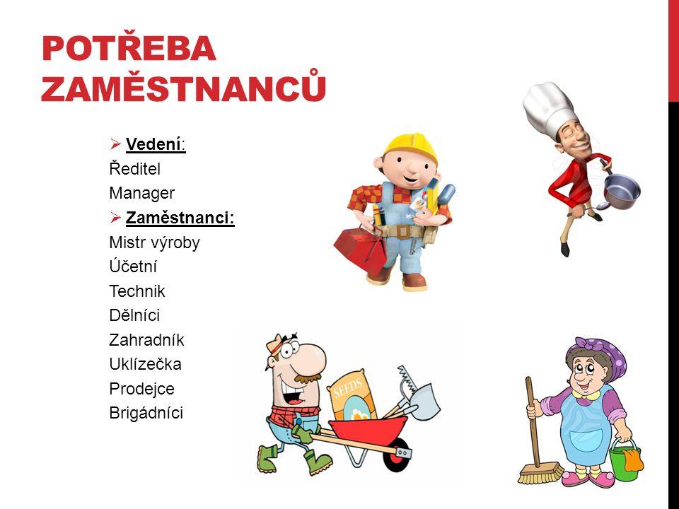 POTŘEBA ZAMĚSTNANCŮ  Vedení: Ředitel Manager  Zaměstnanci: Mistr výroby Účetní Technik Dělníci Zahradník Uklízečka Prodejce Brigádníci