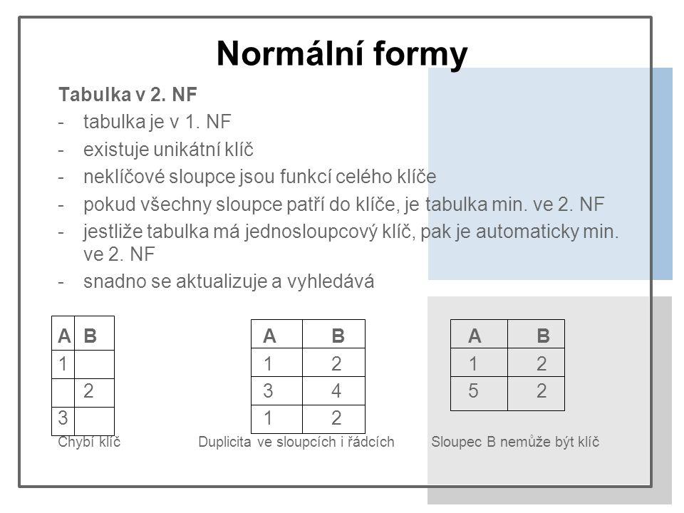 Normální formy Tabulka v 2. NF -tabulka je v 1.