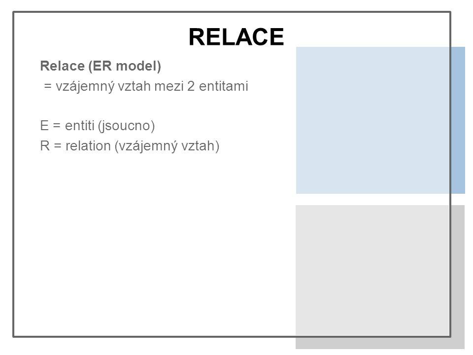 RELACE Relace (ER model) = vzájemný vztah mezi 2 entitami E = entiti (jsoucno) R = relation (vzájemný vztah)