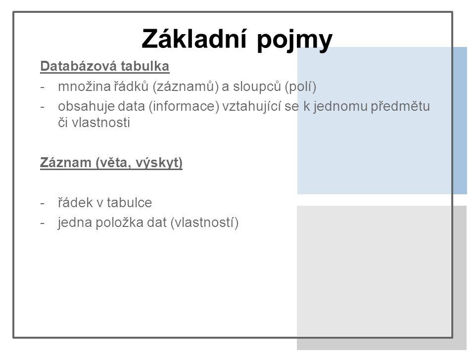 Základní pojmy Databázová tabulka -množina řádků (záznamů) a sloupců (polí) -obsahuje data (informace) vztahující se k jednomu předmětu či vlastnosti Záznam (věta, výskyt) -řádek v tabulce -jedna položka dat (vlastností)