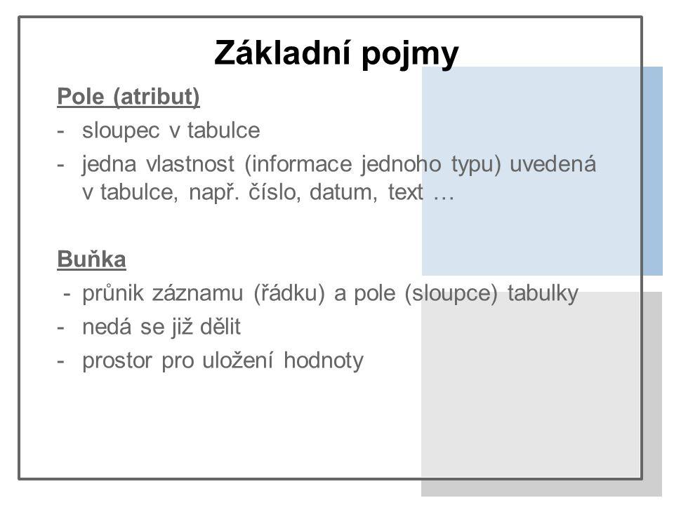 Základní pojmy Pole (atribut) -sloupec v tabulce -jedna vlastnost (informace jednoho typu) uvedená v tabulce, např.
