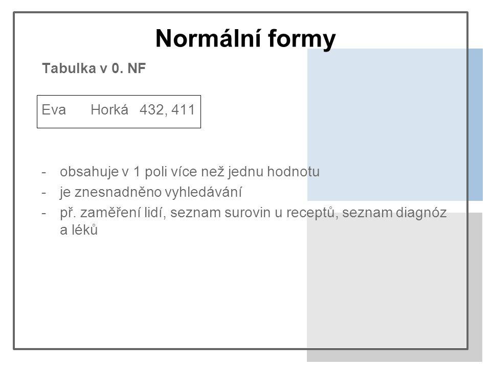 Normální formy Tabulka v 0.