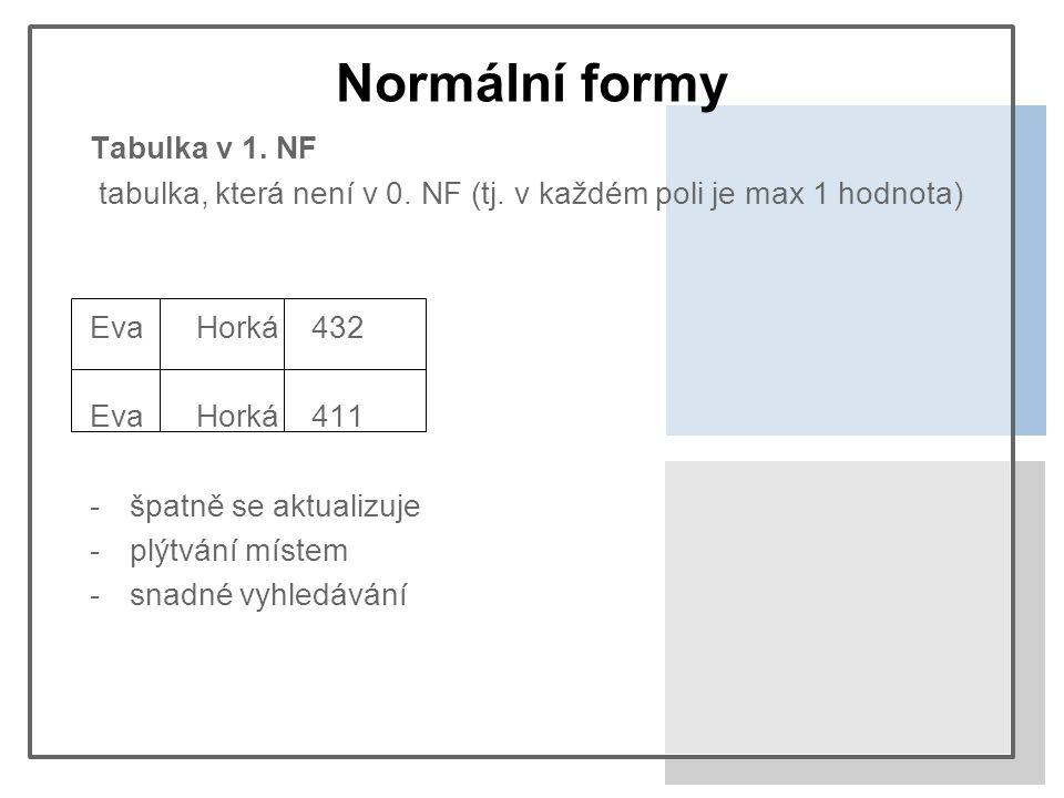 Normální formy Tabulka v 1. NF tabulka, která není v 0.