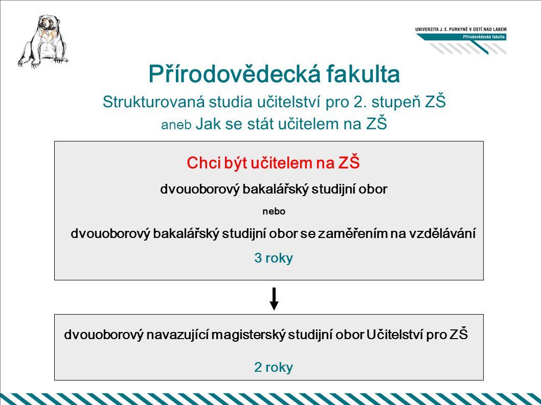 Přírodovědecká fakulta Strukturovaná studia učitelství pro 2.