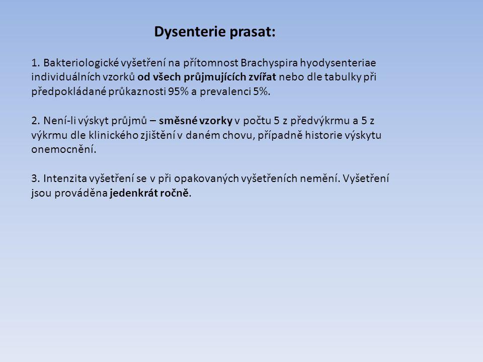 Dysenterie prasat: 1. Bakteriologické vyšetření na přítomnost Brachyspira hyodysenteriae individuálních vzorků od všech průjmujících zvířat nebo dle t
