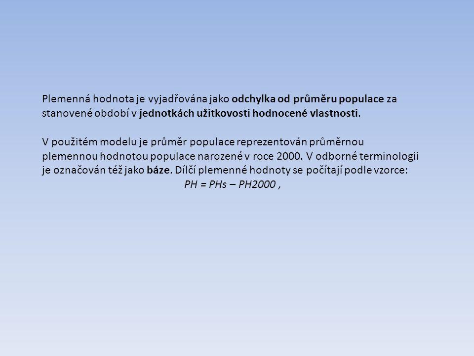 plemeno české bílé ušlechtilé a česká landrase Odhad plemenné hodnoty se provádí pro: 1.