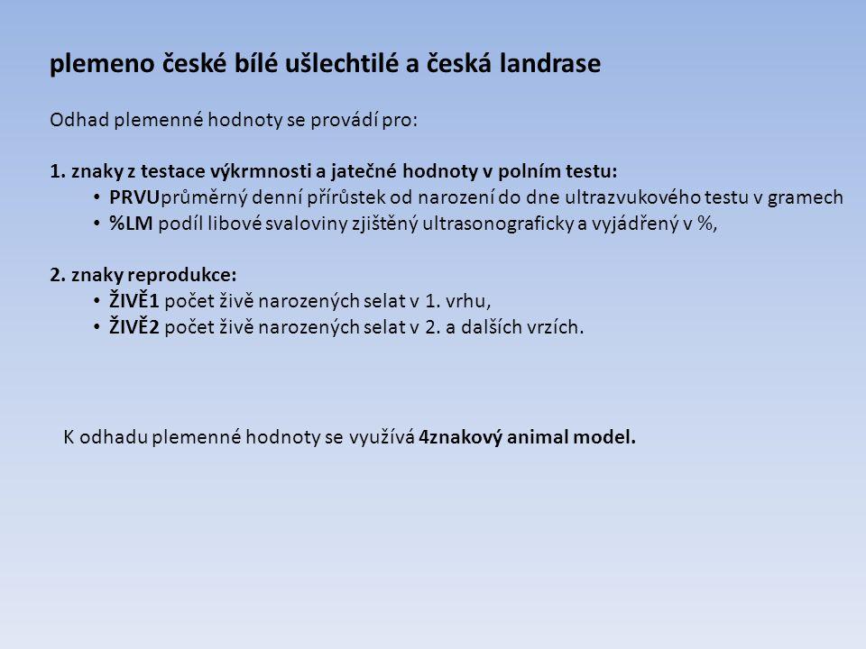 plemeno české bílé ušlechtilé a česká landrase Odhad plemenné hodnoty se provádí pro: 1. znaky z testace výkrmnosti a jatečné hodnoty v polním testu:
