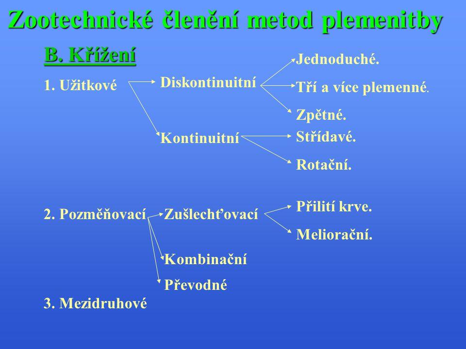 Zootechnické členění metod plemenitby 1.Náhodné páření.