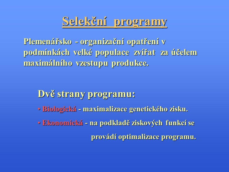 I. Komponenty plemenářské práce výběr (selekce) kontrola užitkovosti a dědičnosti bonitace připařovací výběr II. Metody plemenitby zootechnické členěn