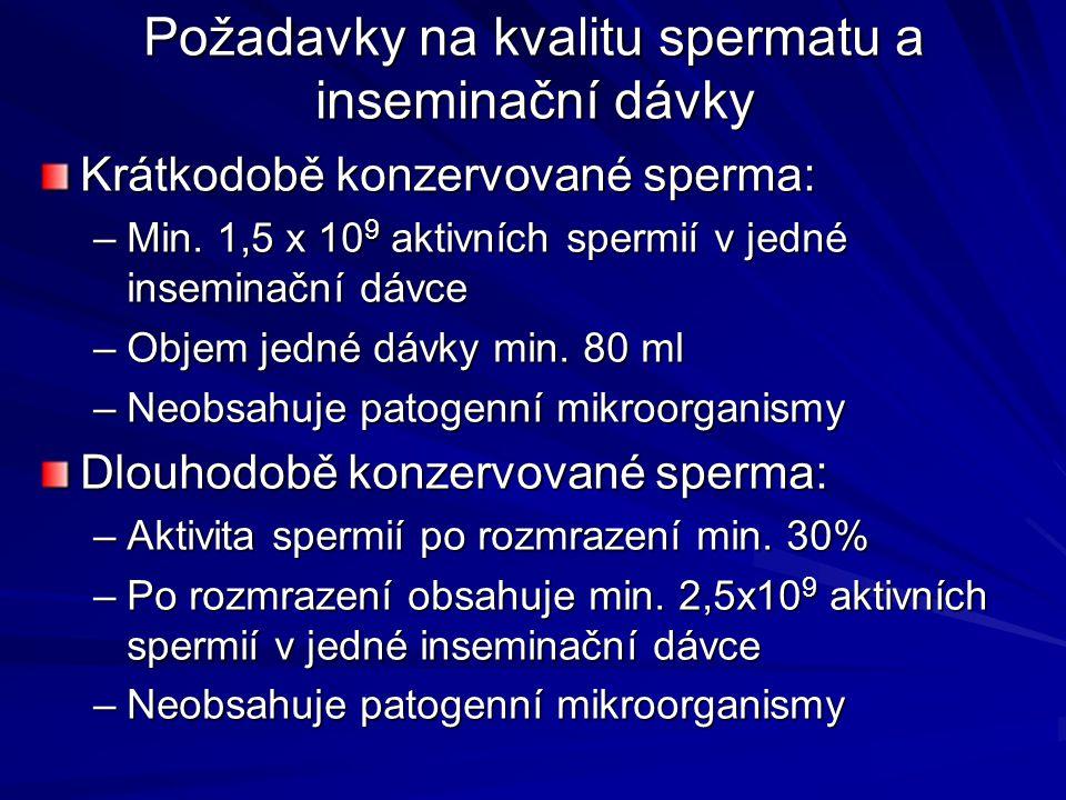 Požadavky na kvalitu spermatu a inseminační dávky Krátkodobě konzervované sperma: –Min. 1,5 x 10 9 aktivních spermií v jedné inseminační dávce –Objem