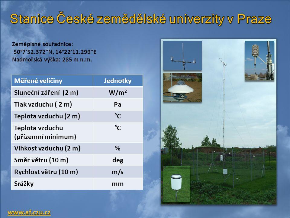 www.af.czu.cz Měřené veličinyJednotky Sluneční záření (2 m)W/m 2 Tlak vzduchu ( 2 m)Pa Teplota vzduchu (2 m)°C Teplota vzduchu (přízemní minimum) °C Vlhkost vzduchu (2 m)% Směr větru (10 m)deg Rychlost větru (10 m)m/s Srážkymm Zeměpisné souřadnice: 50°7 52.372 N, 14°22 11.299 E Nadmořská výška: 285 m n.m.