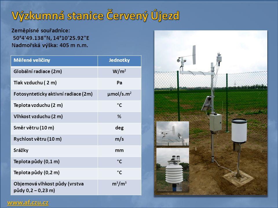 Měřené veličinyJednotky Globální radiace (2m)W/m 2 Tlak vzduchu ( 2 m)Pa Fotosynteticky aktivní radiace (2m)μmol/s.m 2 Teplota vzduchu (2 m)°C Vlhkost vzduchu (2 m)% Směr větru (10 m)deg Rychlost větru (10 m)m/s Srážkymm Teplota půdy (0,1 m)°C Teplota půdy (0,2 m) °C Objemová vlhkost půdy (vrstva půdy 0,2 − 0,23 m) m 3 /m 3 Zeměpisné souřadnice: 50°4 49.138 N, 14°10 25.92 E Nadmořská výška: 405 m n.m.