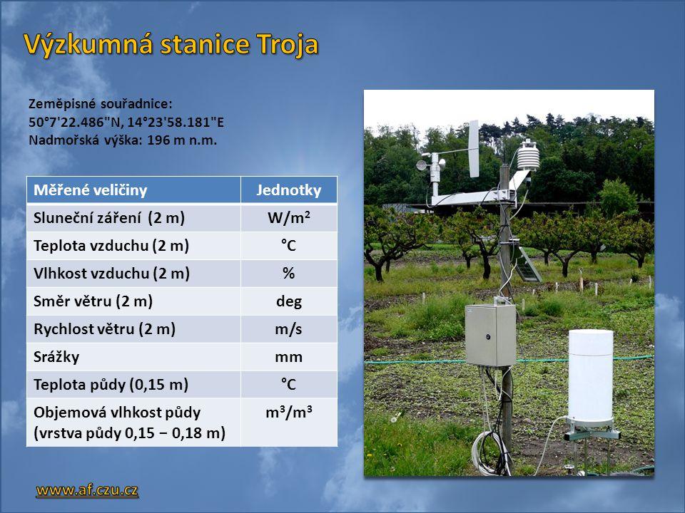 Měřené veličinyJednotky Sluneční záření (2 m)W/m 2 Teplota vzduchu (2 m)°C Vlhkost vzduchu (2 m)% Směr větru (2 m)deg Rychlost větru (2 m)m/s Srážkymm Teplota půdy (0,15 m) °C Objemová vlhkost půdy (vrstva půdy 0,15 − 0,18 m) m 3 /m 3 Zeměpisné souřadnice: 50°7 22.486 N, 14°23 58.181 E Nadmořská výška: 196 m n.m.