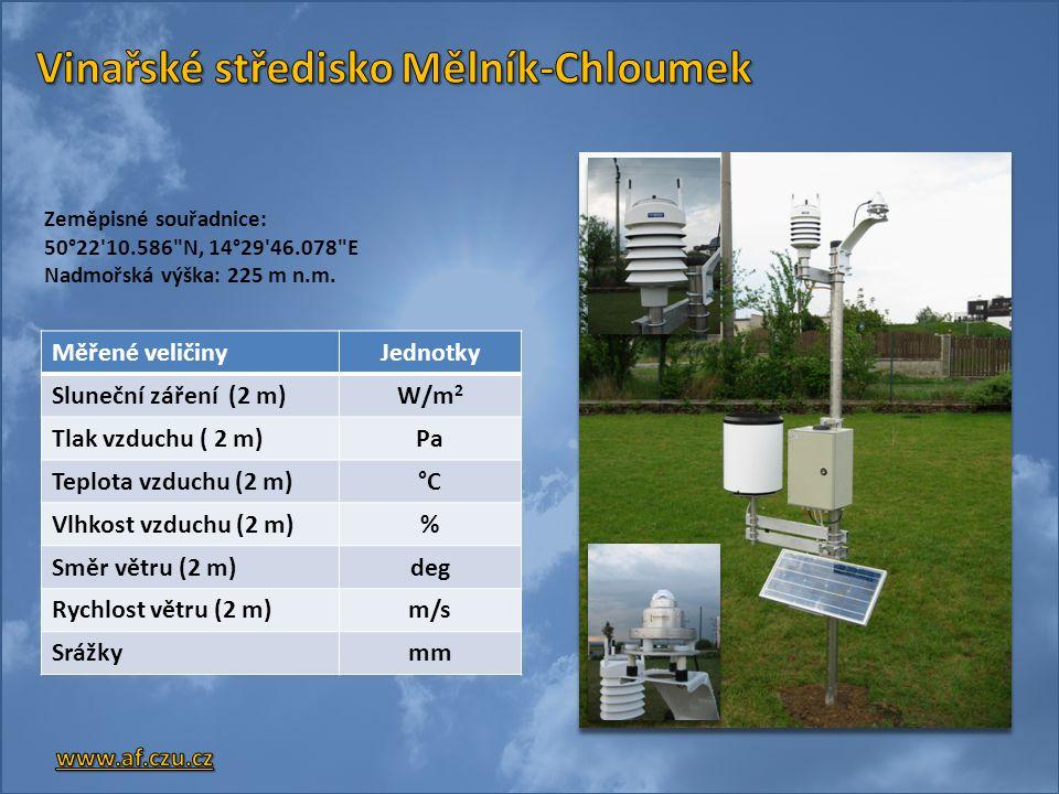 Měřené veličinyJednotky Sluneční záření (2 m)W/m 2 Tlak vzduchu ( 2 m)Pa Teplota vzduchu (2 m)°C Vlhkost vzduchu (2 m)% Směr větru (2 m)deg Rychlost větru (2 m)m/s Srážkymm Zeměpisné souřadnice: 50°22 10.586 N, 14°29 46.078 E Nadmořská výška: 225 m n.m.