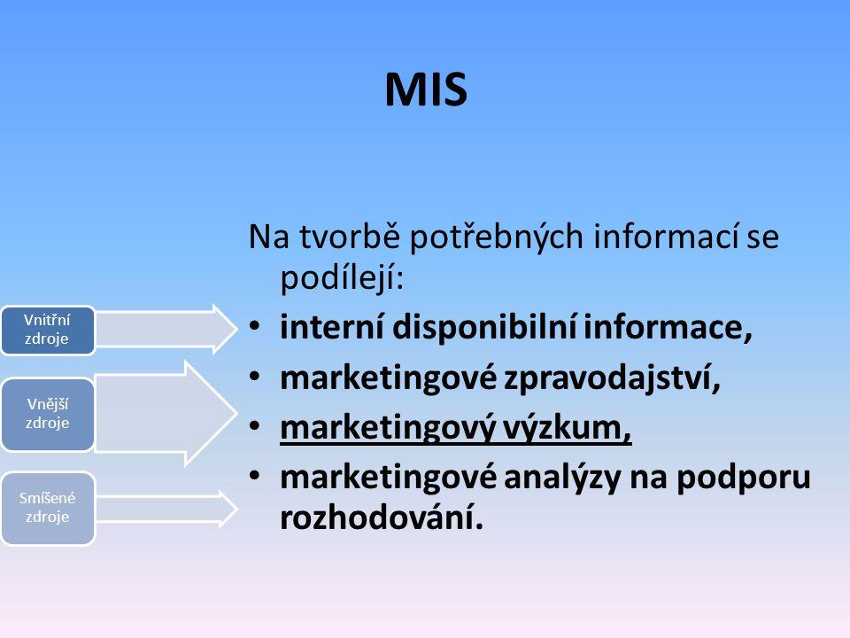 MIS Na tvorbě potřebných informací se podílejí: interní disponibilní informace, marketingové zpravodajství, marketingový výzkum, marketingové analýzy