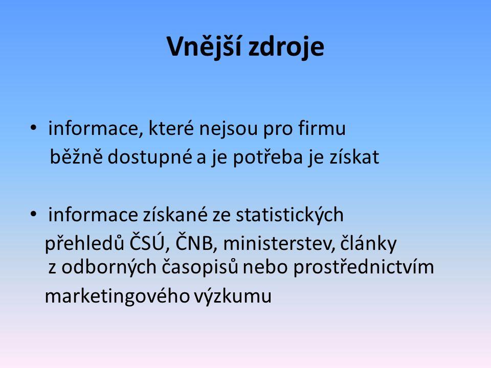Vnější zdroje informace, které nejsou pro firmu běžně dostupné a je potřeba je získat informace získané ze statistických přehledů ČSÚ, ČNB, ministerst