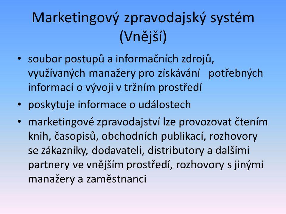 Marketingový zpravodajský systém (Vnější) soubor postupů a informačních zdrojů, využívaných manažery pro získávání potřebných informací o vývoji v trž