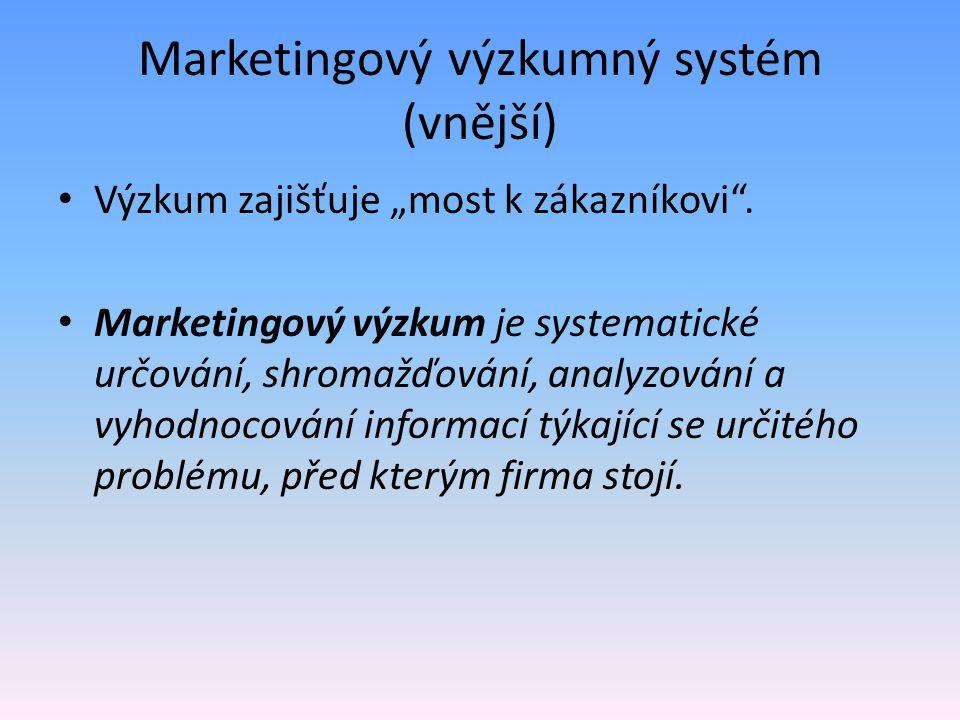 """Marketingový výzkumný systém (vnější) Výzkum zajišťuje """"most k zákazníkovi"""". Marketingový výzkum je systematické určování, shromažďování, analyzování"""