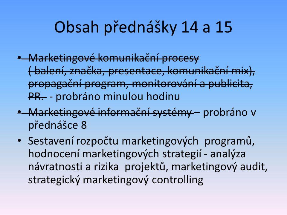 Obsah přednášky 14 a 15 Marketingové komunikační procesy ( balení, značka, presentace, komunikační mix), propagační program, monitorování a publicita,